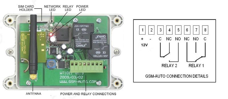 gsm-auto-commande-distance-relais-ingenieur-imac