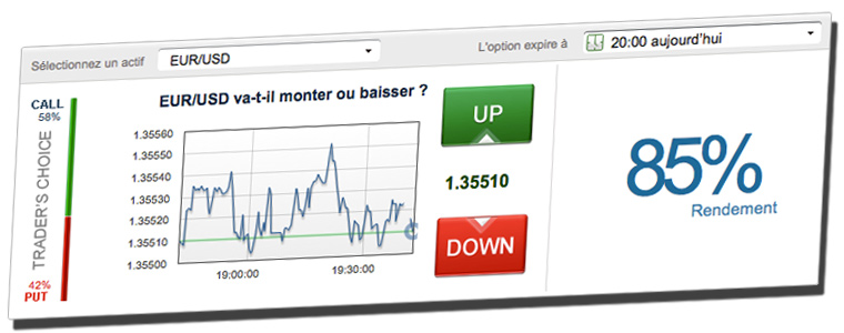 Forex day trading signals dashboard