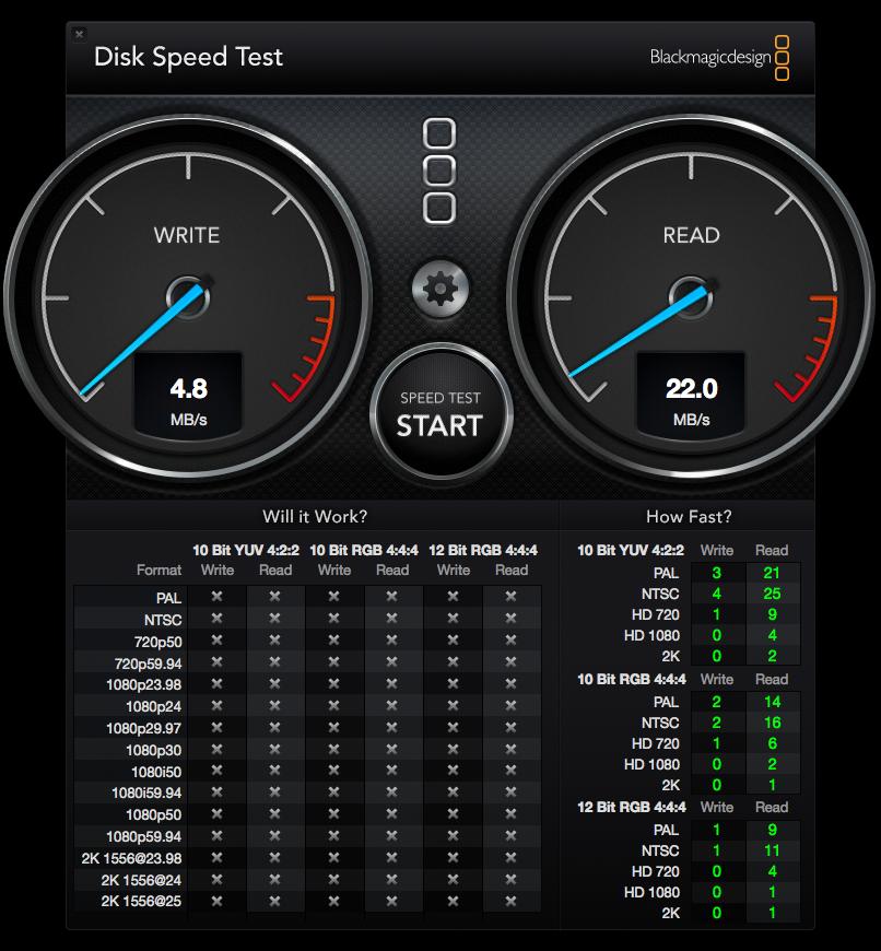 Ecriture/lecture micro SD Normale (livrée avec le Nifty) avec Nifty MiniDrive Air (4go)